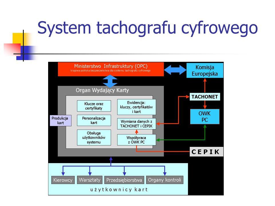 Tachograf cyfrowy prace nad systemem w Polsce Zarządzenie Prezesa Rady Ministrów nr 46 z dnia 30 kwietnia 2004 r.