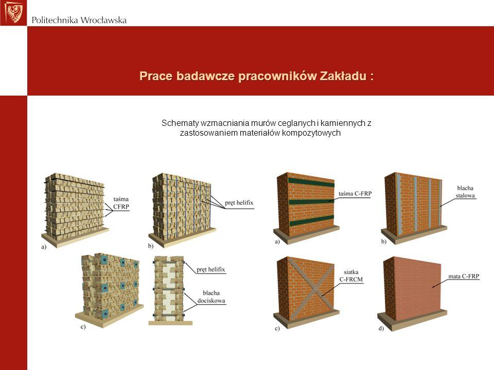 Prace badawcze pracowników Zakładu : Schematy wzmacniania murów ceglanych i kamiennych z zastosowaniem materiałów kompozytowych