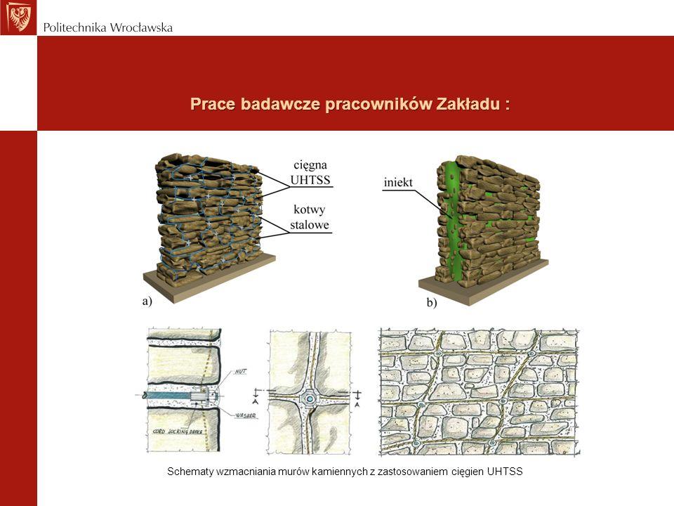 Prace badawcze pracowników Zakładu : Schematy wzmacniania murów kamiennych z zastosowaniem cięgien UHTSS