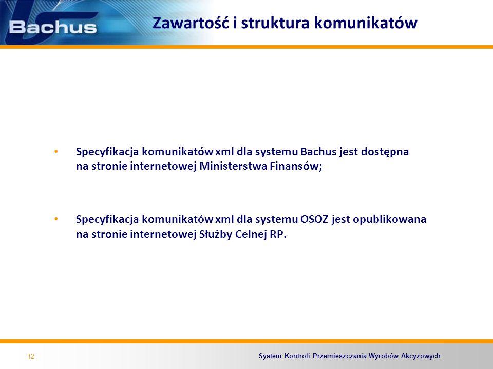 System Kontroli Przemieszczania Wyrobów Akcyzowych Zawartość i struktura komunikatów Specyfikacja komunikatów xml dla systemu Bachus jest dostępna na