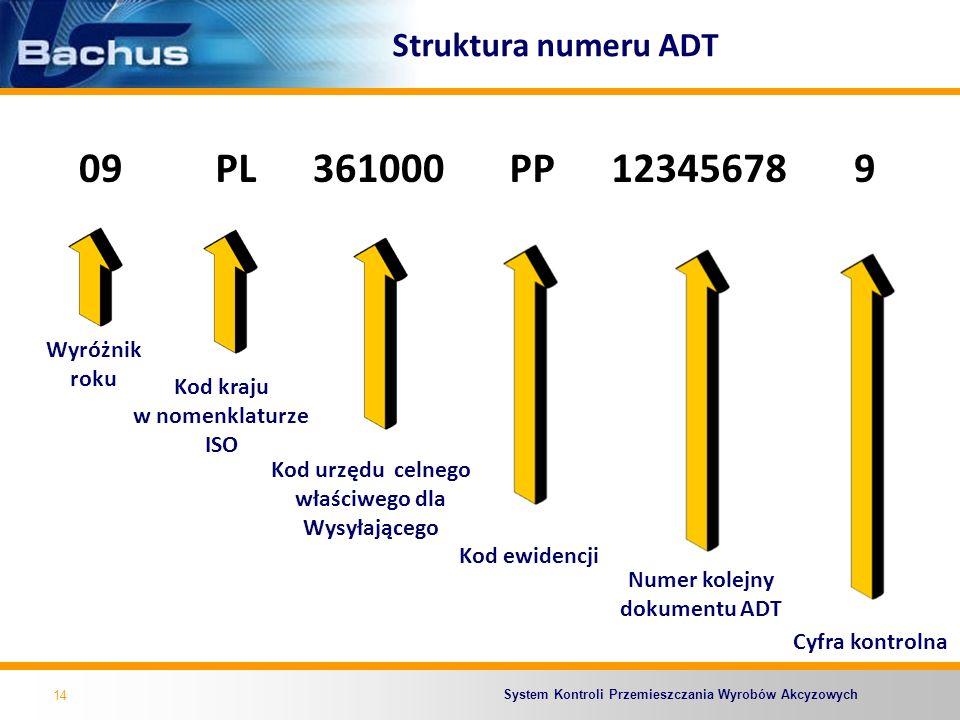 System Kontroli Przemieszczania Wyrobów Akcyzowych Struktura numeru ADT 14 Wyróżnik roku Kod kraju w nomenklaturze ISO Kod urzędu celnego właściwego d