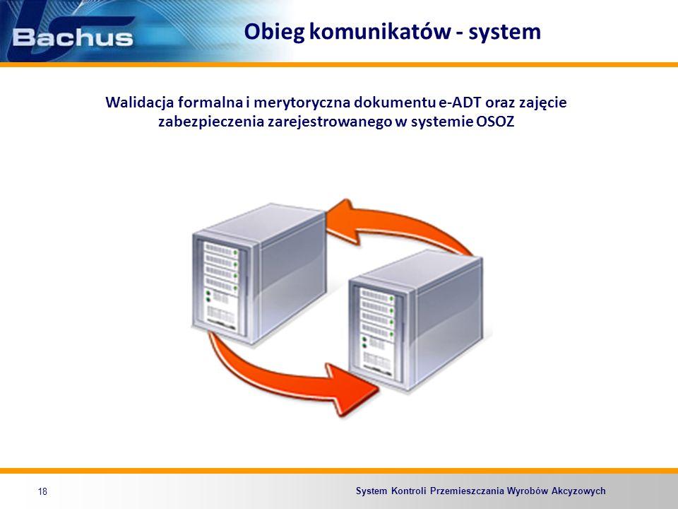 System Kontroli Przemieszczania Wyrobów Akcyzowych Obieg komunikatów - system 18 Walidacja formalna i merytoryczna dokumentu e-ADT oraz zajęcie zabezp