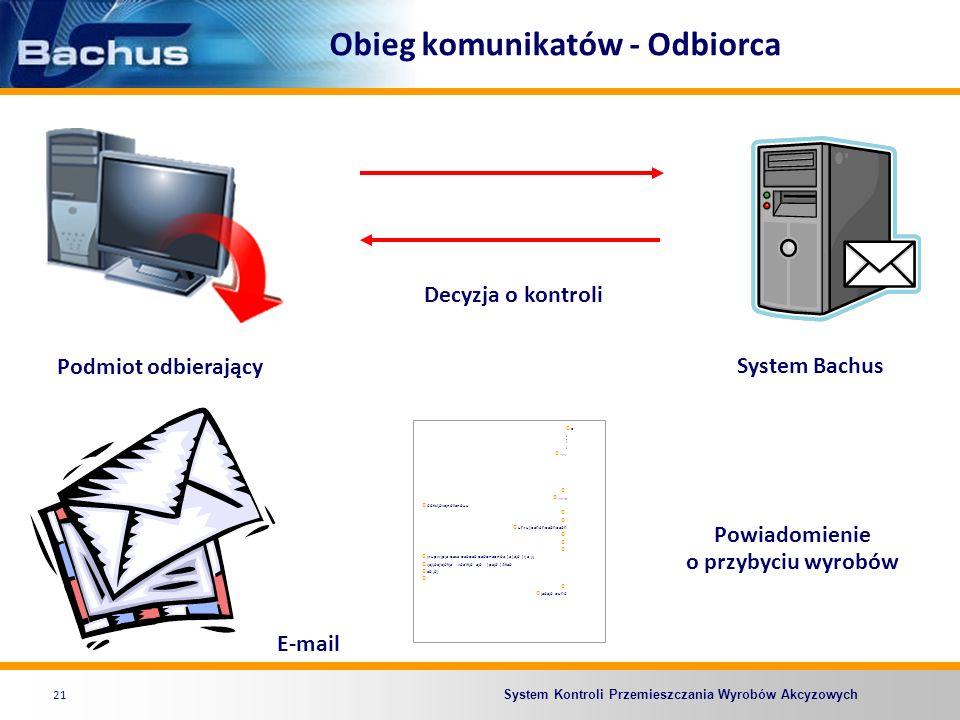 System Kontroli Przemieszczania Wyrobów Akcyzowych Obieg komunikatów - Odbiorca 21 Podmiot odbierający System Bachus Powiadomienie o przybyciu wyrobów
