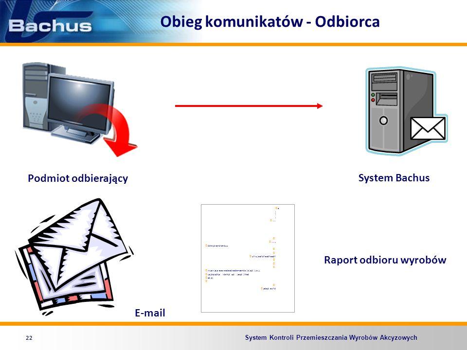 System Kontroli Przemieszczania Wyrobów Akcyzowych Obieg komunikatów - Odbiorca 22 Podmiot odbierający System Bachus Raport odbioru wyrobów E-mail e j