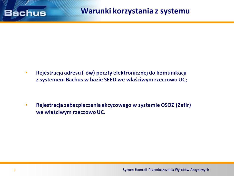 System Kontroli Przemieszczania Wyrobów Akcyzowych Obieg komunikatów – rozpoczęcie przemieszczania 19 Podmiot (Wysyłający/Odbiorca) System Bachus e-ADT (xml/PDF)