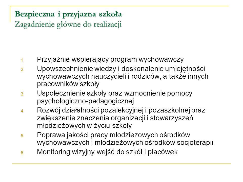 Bezpieczna i przyjazna szkoła Zagadnienie główne do realizacji 1. Przyjaźnie wspierający program wychowawczy 2. Upowszechnienie wiedzy i doskonalenie