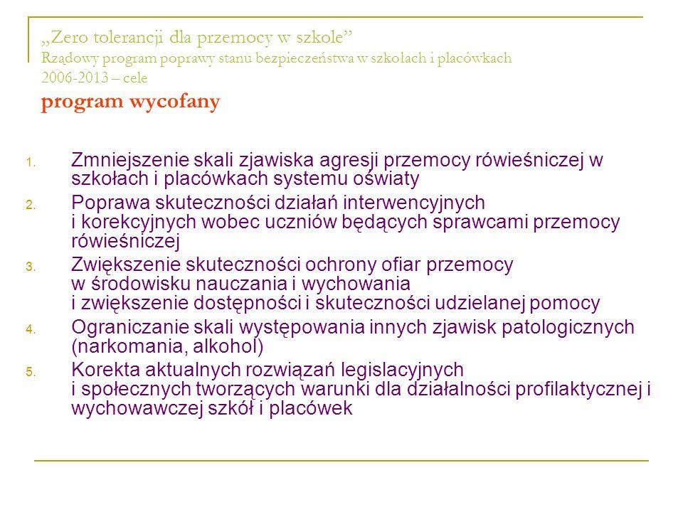 Zero tolerancji dla przemocy w szkole Rządowy program poprawy stanu bezpieczeństwa w szkołach i placówkach 2006-2013 – cele program wycofany 1. Zmniej