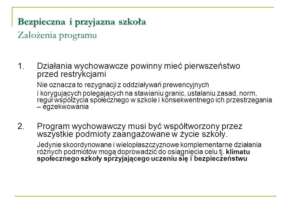 Bezpieczna i przyjazna szkoła Bezpieczna i przyjazna szkoła Założenia programu 3.