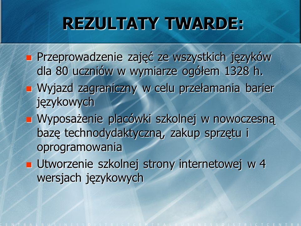 REZULTATY TWARDE: Przeprowadzenie zajęć ze wszystkich języków dla 80 uczniów w wymiarze ogółem 1328 h.