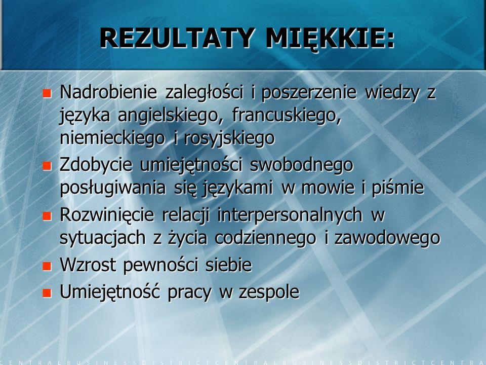 REZULTATY MIĘKKIE: Nadrobienie zaległości i poszerzenie wiedzy z języka angielskiego, francuskiego, niemieckiego i rosyjskiego Nadrobienie zaległości i poszerzenie wiedzy z języka angielskiego, francuskiego, niemieckiego i rosyjskiego Zdobycie umiejętności swobodnego posługiwania się językami w mowie i piśmie Zdobycie umiejętności swobodnego posługiwania się językami w mowie i piśmie Rozwinięcie relacji interpersonalnych w sytuacjach z życia codziennego i zawodowego Rozwinięcie relacji interpersonalnych w sytuacjach z życia codziennego i zawodowego Wzrost pewności siebie Wzrost pewności siebie Umiejętność pracy w zespole Umiejętność pracy w zespole