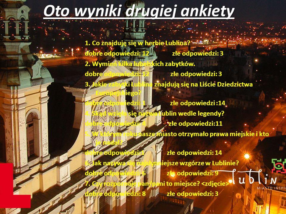 Oto wyniki drugiej ankiety 1. Co znajduję się w herbie Lublina.