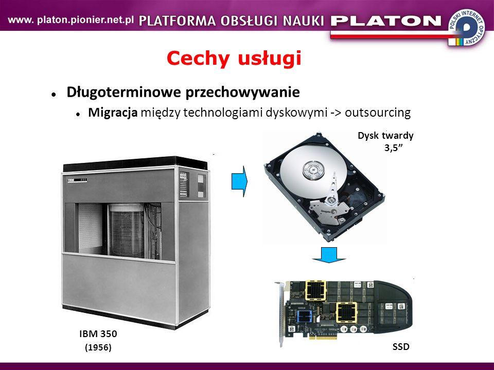 Cechy usługi IBM 350 (1956) Dysk twardy 3,5 SSD Długoterminowe przechowywanie Migracja między technologiami dyskowymi -> outsourcing