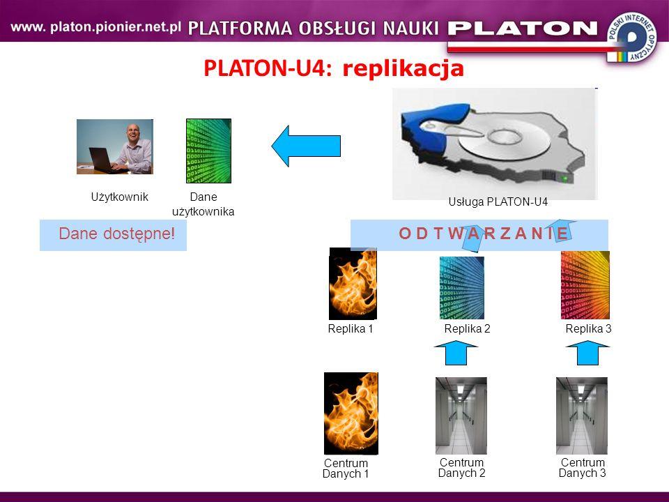 PLATON-U4: replikacja Usługa PLATON-U4 Centrum Danych 1 Centrum Danych 3 Centrum Danych 2 Replika 1Replika 2 Replika 3 O D T W A R Z A N I E Dane dost