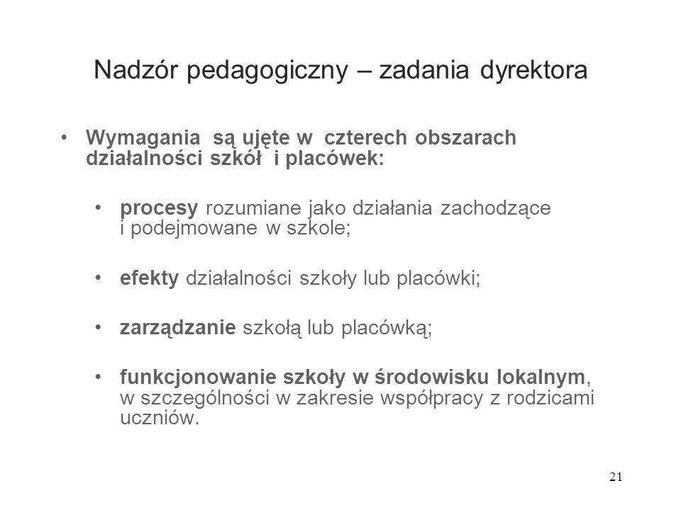 21 Nadzór pedagogiczny – zadania dyrektora Wymagania są ujęte w czterech obszarach działalności szkół i placówek: procesy rozumiane jako działania zac