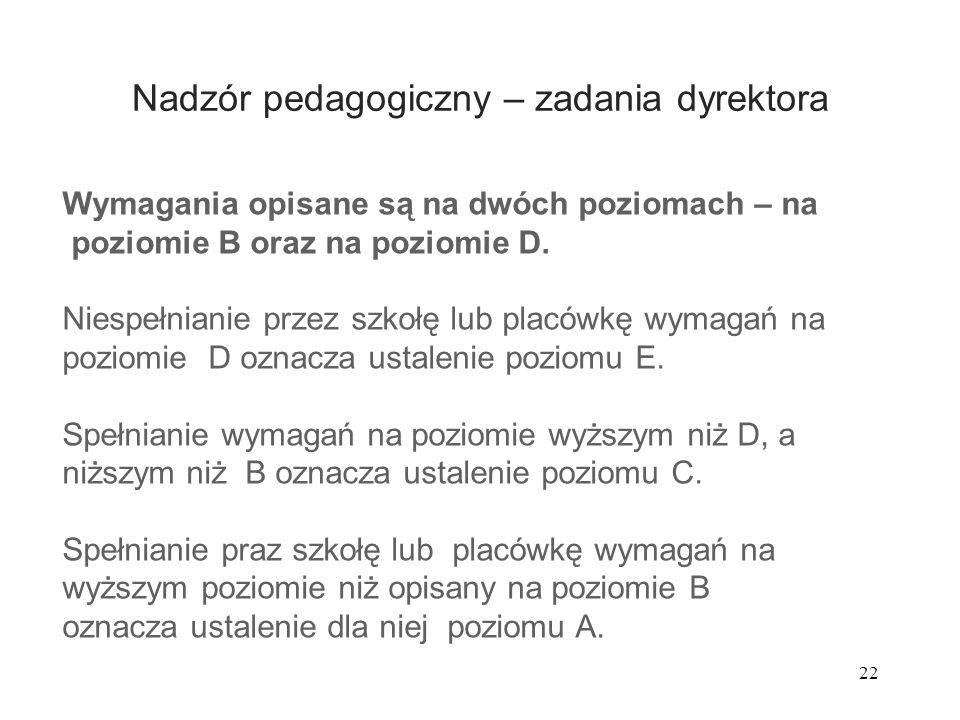 22 Nadzór pedagogiczny – zadania dyrektora Wymagania opisane są na dwóch poziomach – na poziomie B oraz na poziomie D. Niespełnianie przez szkołę lub
