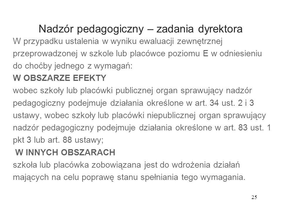 25 Nadzór pedagogiczny – zadania dyrektora W przypadku ustalenia w wyniku ewaluacji zewnętrznej przeprowadzonej w szkole lub placówce poziomu E w odni