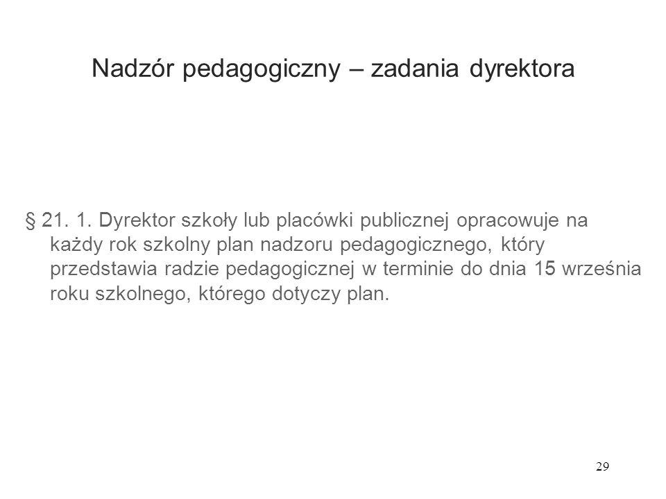 29 Nadzór pedagogiczny – zadania dyrektora § 21. 1. Dyrektor szkoły lub placówki publicznej opracowuje na każdy rok szkolny plan nadzoru pedagogiczneg