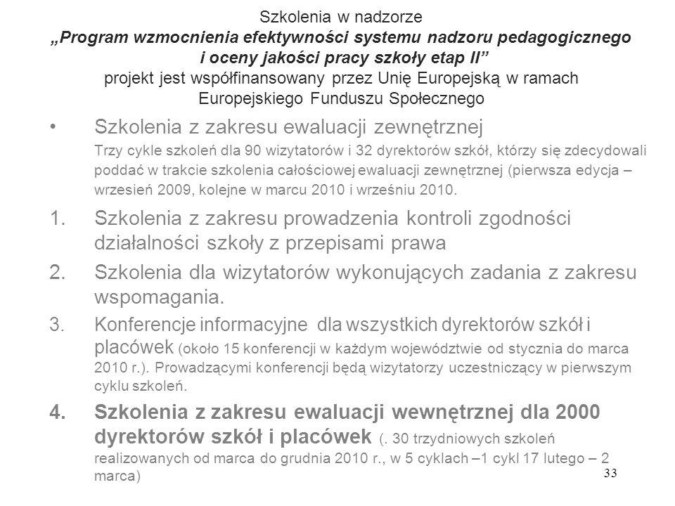 33 Szkolenia w nadzorze Program wzmocnienia efektywności systemu nadzoru pedagogicznego i oceny jakości pracy szkoły etap II projekt jest współfinanso
