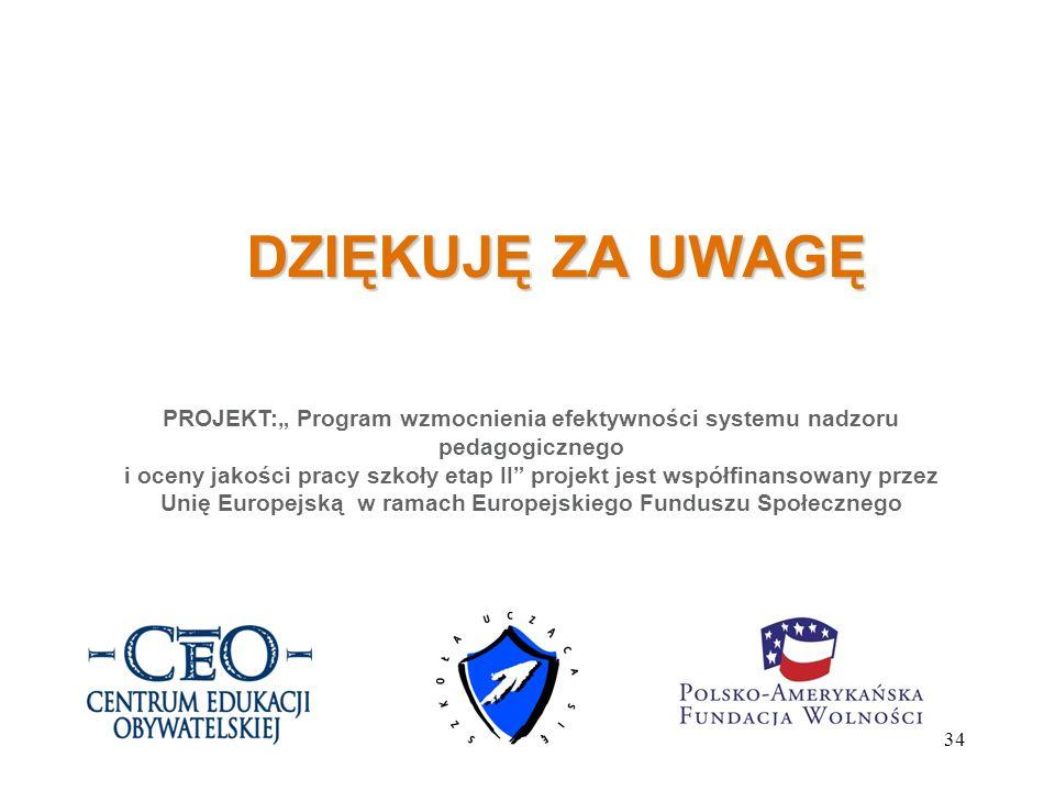 34 DZIĘKUJĘ ZA UWAGĘ PROJEKT: Program wzmocnienia efektywności systemu nadzoru pedagogicznego i oceny jakości pracy szkoły etap II projekt jest współf