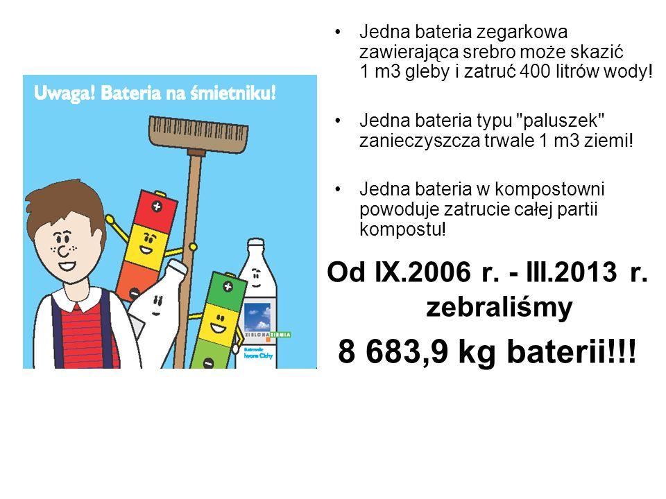 Od IX.2006 r. - III.2013 r. zebraliśmy 8 683,9 kg baterii!!.