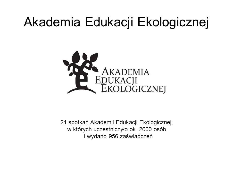 Akademia Edukacji Ekologicznej 21 spotkań Akademii Edukacji Ekologicznej, w których uczestniczyło ok.