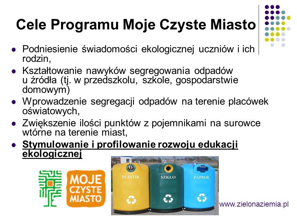 Cele Programu Moje Czyste Miasto Podniesienie świadomości ekologicznej uczniów i ich rodzin, Kształtowanie nawyków segregowania odpadów u źródła (tj.