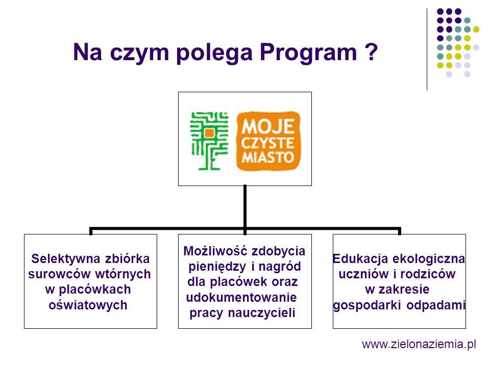 Na czym polega Program www.zielonaziemia.pl