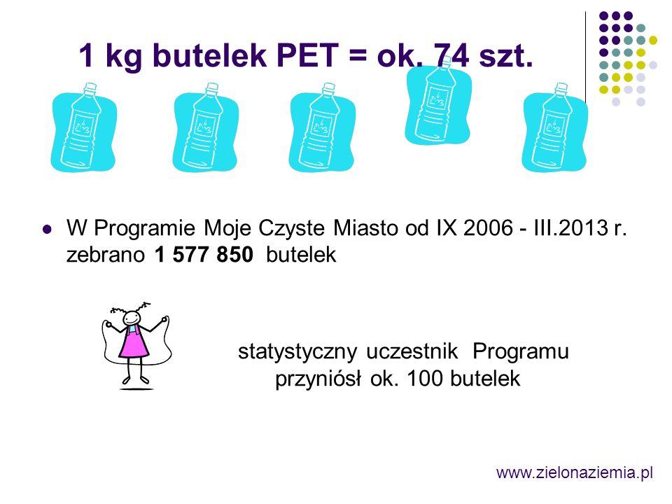 W Programie Moje Czyste Miasto od IX 2006 - III.2013 r.
