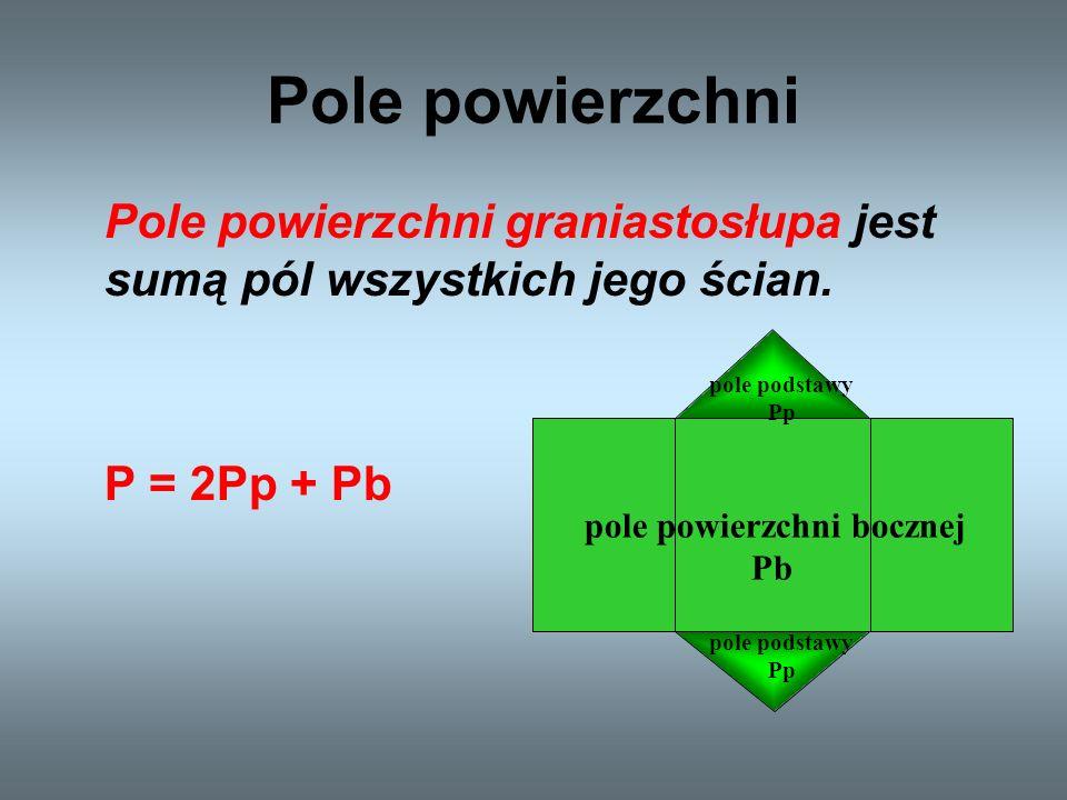 Objętość graniastosłupa Objętość graniastosłupa jest równa iloczynowi jego pola podstawy i jego wysokości.