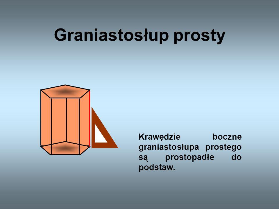 Graniastosłup prosty Jeżeli podstawa graniastosłupa jest figurą foremną to jest on graniastosłupem prawidłowym.