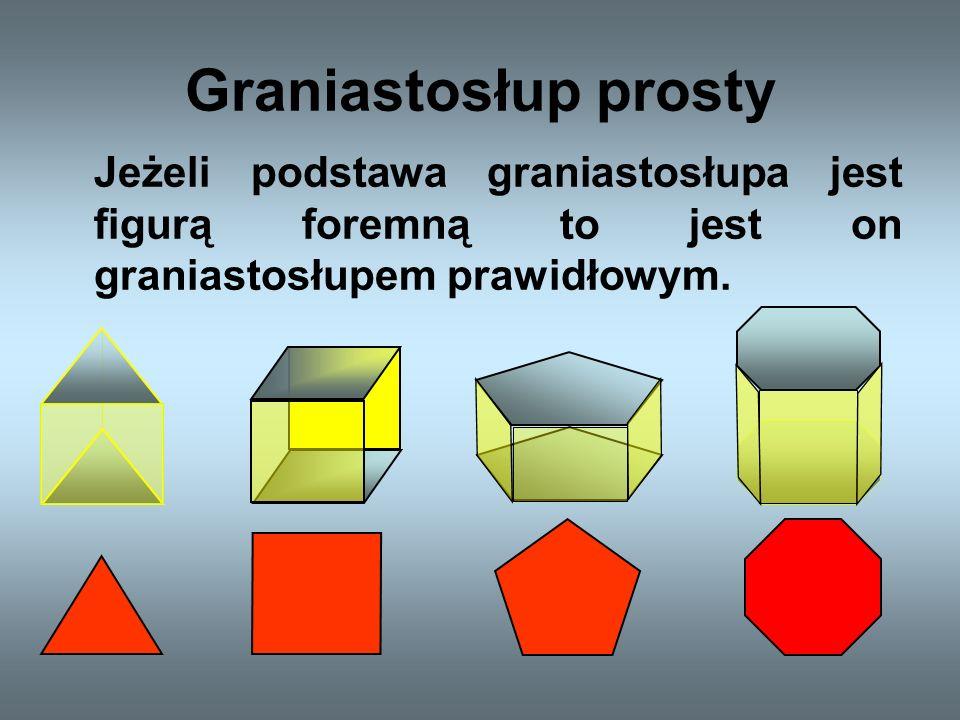 Nazwy graniastosłupów Graniastosłup, którego podstawa jest n-kątem nazywamy graniastosłupem n-kątnym.