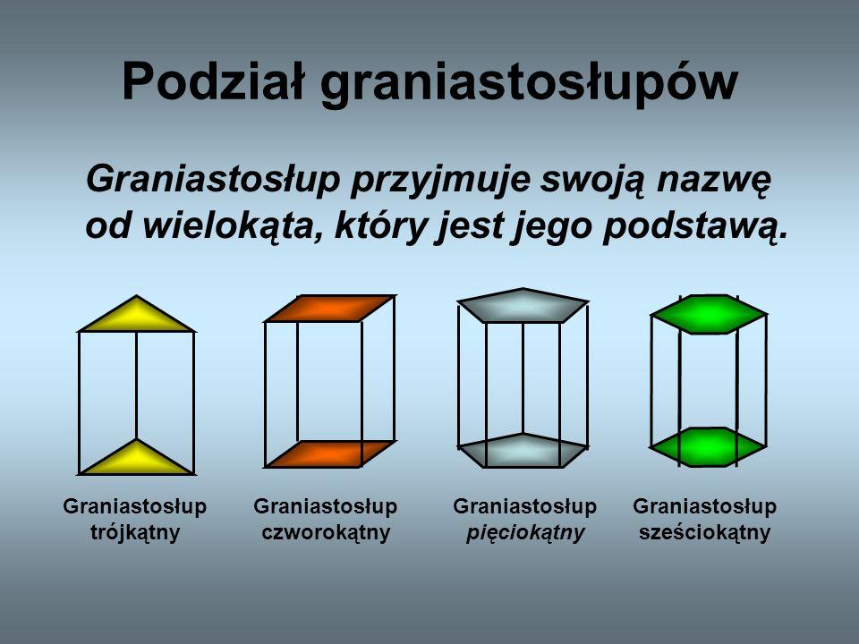 Prostopadłościan Prostopadłościan to graniastosłup, którego wszystkie ściany są prostokątami.