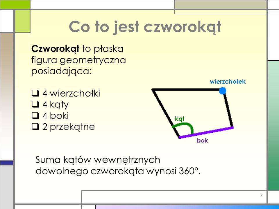 Co to jest czworokąt wierzchołek bok kąt Czworokąt to płaska figura geometryczna posiadająca: 4 wierzchołki 4 kąty 4 boki 2 przekątne 2 Suma kątów wew