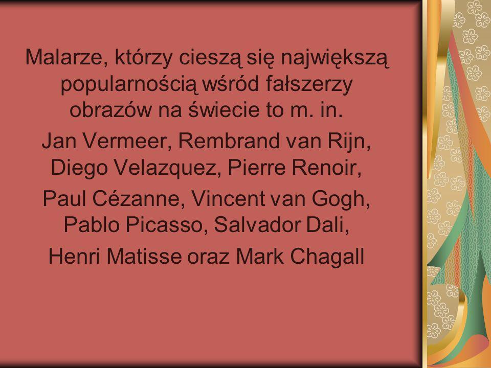 Malarze, którzy cieszą się największą popularnością wśród fałszerzy obrazów na świecie to m. in. Jan Vermeer, Rembrand van Rijn, Diego Velazquez, Pier