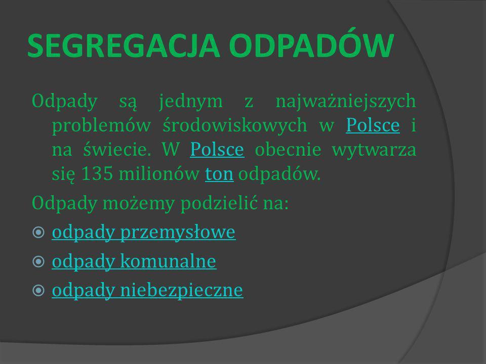 SEGREGACJA ODPADÓW Odpady są jednym z najważniejszych problemów środowiskowych w Polsce i na świecie.