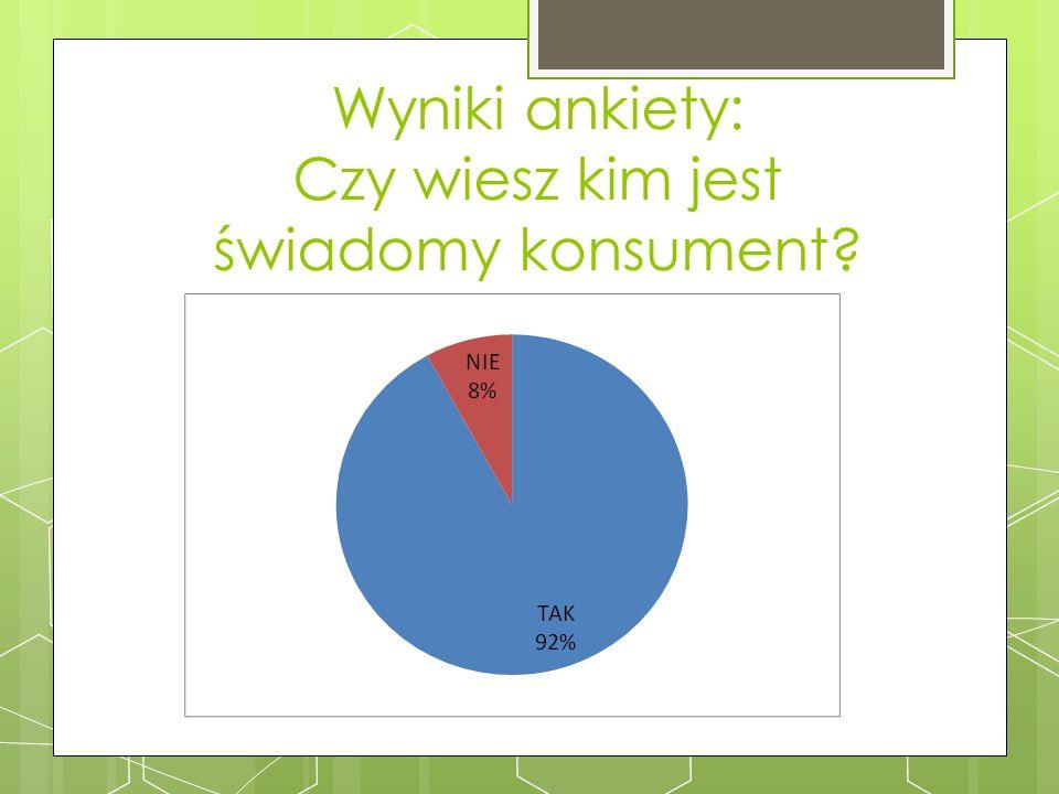 Wyniki ankiety: Czy wiesz kim jest świadomy konsument?