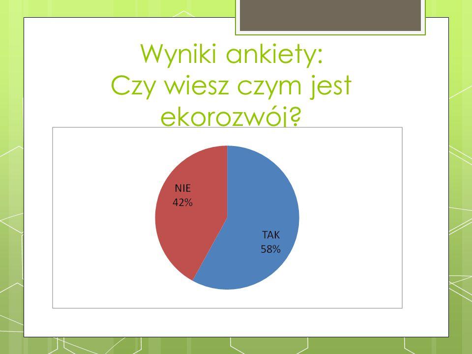 Wyniki ankiety: Czy wiesz czym jest ekorozwój?