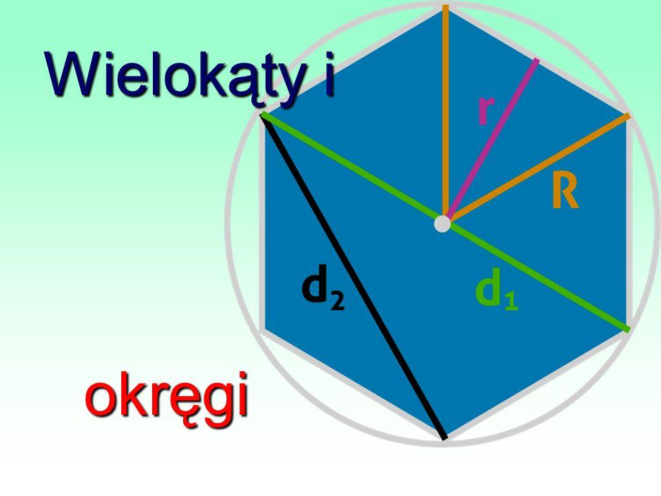 I.Okrąg opisany na trójkącie i wielokącie.