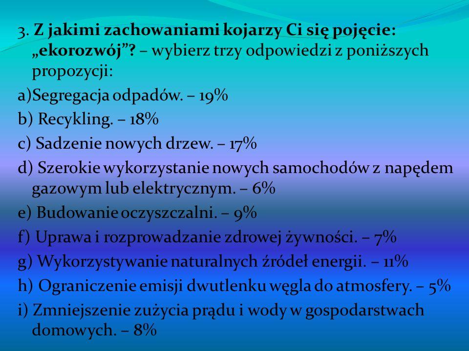 3. Z jakimi zachowaniami kojarzy Ci się pojęcie: ekorozwój? – wybierz trzy odpowiedzi z poniższych propozycji: a)Segregacja odpadów. – 19% b) Recyklin