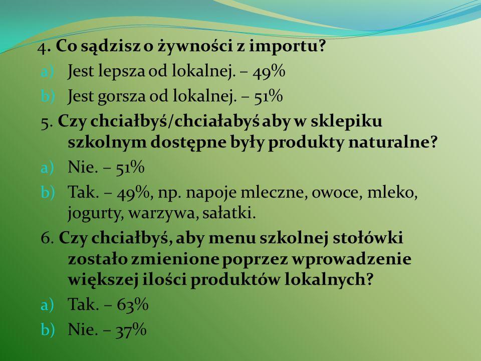 4. Co sądzisz o żywności z importu? a) Jest lepsza od lokalnej. – 49% b) Jest gorsza od lokalnej. – 51% 5. Czy chciałbyś/chciałabyś aby w sklepiku szk