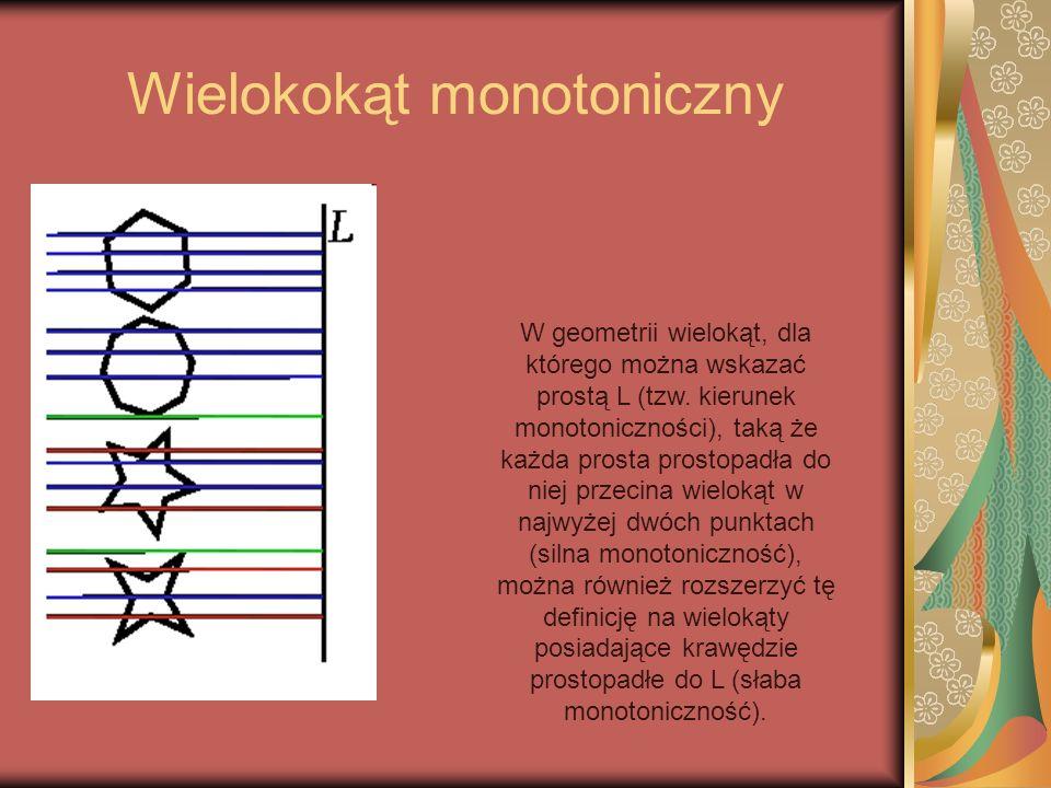 Wielokokąt monotoniczny W geometrii wielokąt, dla którego można wskazać prostą L (tzw. kierunek monotoniczności), taką że każda prosta prostopadła do