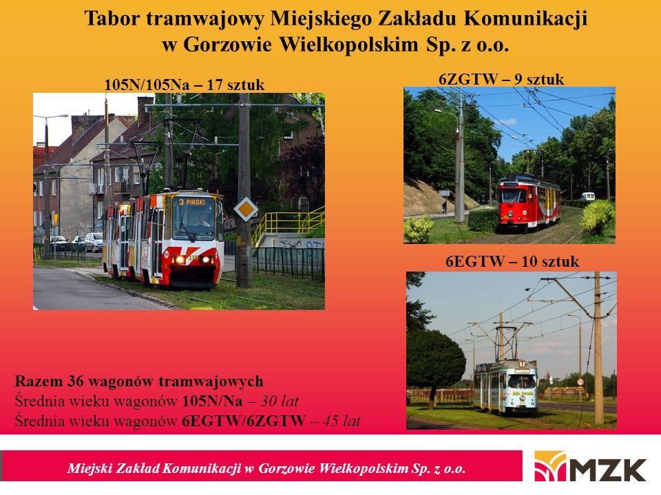 Miejski Zakład Komunikacji w Gorzowie Wielkopolskim Sp. z o.o. Tabor tramwajowy Miejskiego Zakładu Komunikacji w Gorzowie Wielkopolskim Sp. z o.o. 6ZG