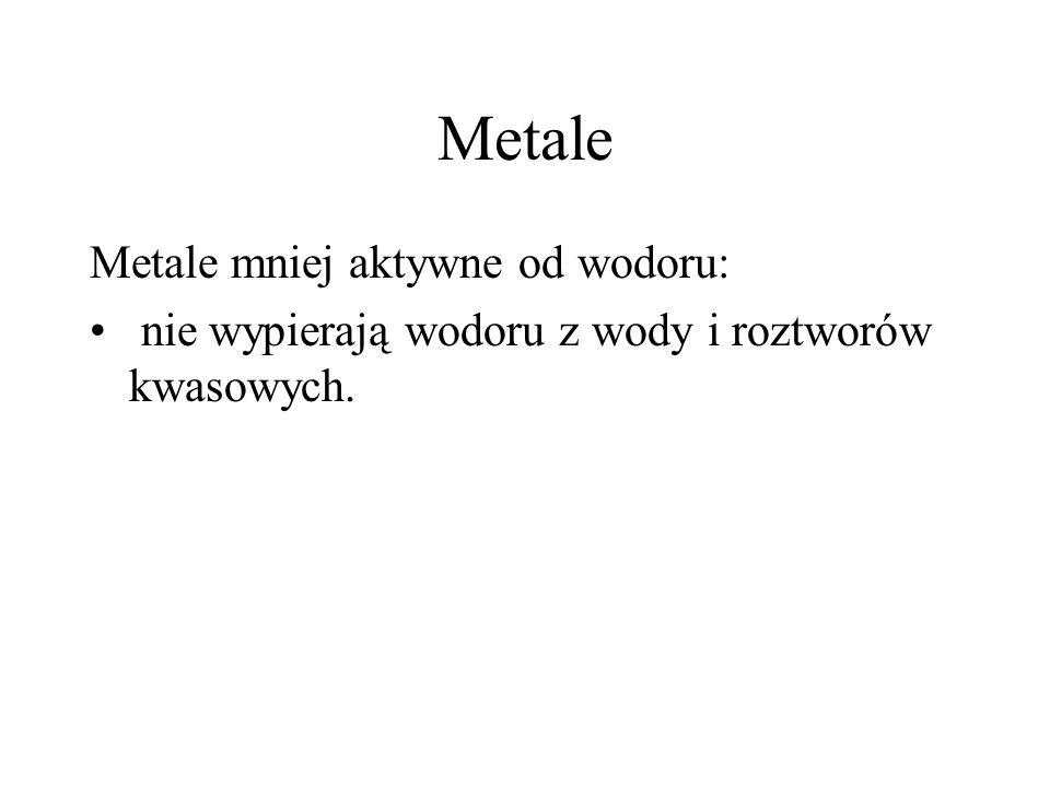 Metale Metale mniej aktywne od wodoru: nie wypierają wodoru z wody i roztworów kwasowych.