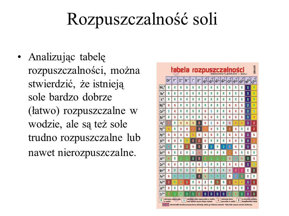 Rozpuszczalność soli Analizując tabelę rozpuszczalności, można stwierdzić, że istnieją sole bardzo dobrze (łatwo) rozpuszczalne w wodzie, ale są też s
