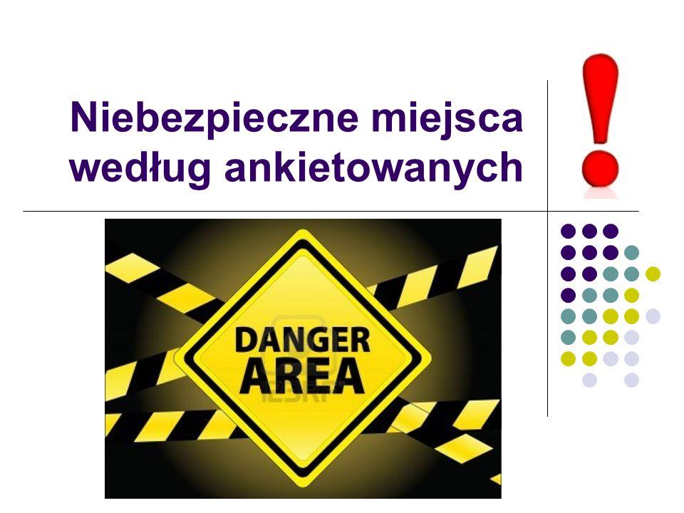 Niebezpieczne miejsca według ankietowanych