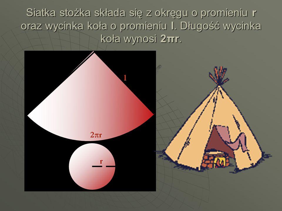 Siatka stożka składa się z okręgu o promieniu r oraz wycinka koła o promieniu l. Długość wycinka koła wynosi 2πr. Siatka stożka składa się z okręgu o