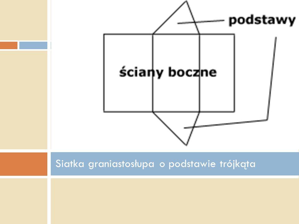 Siatka graniastosłupa o podstawie kwadratu