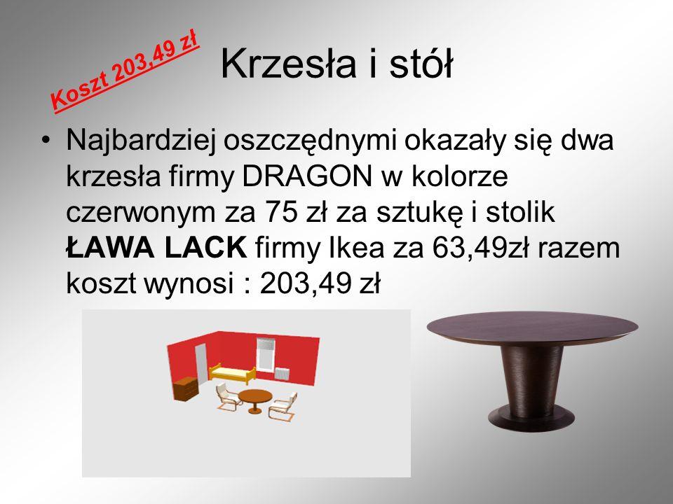 Krzesła i stół Najbardziej oszczędnymi okazały się dwa krzesła firmy DRAGON w kolorze czerwonym za 75 zł za sztukę i stolik ŁAWA LACK firmy Ikea za 63