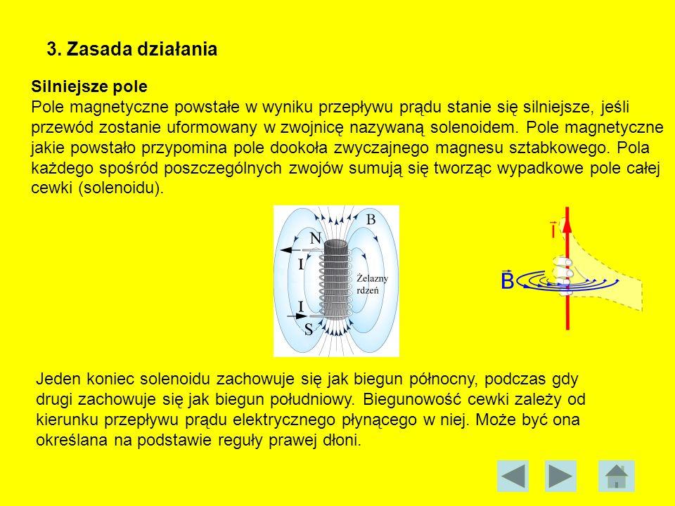 3. Zasada działania Silniejsze pole Pole magnetyczne powstałe w wyniku przepływu prądu stanie się silniejsze, jeśli przewód zostanie uformowany w zwoj