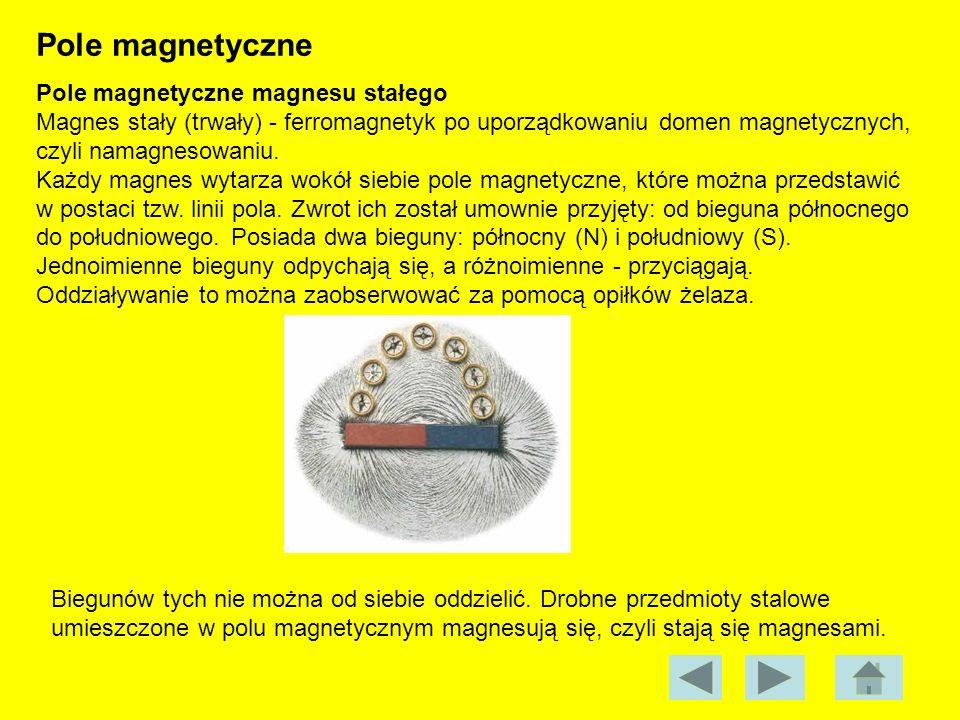 Pole magnetyczne Pole magnetyczne magnesu stałego Magnes stały (trwały) - ferromagnetyk po uporządkowaniu domen magnetycznych, czyli namagnesowaniu. K